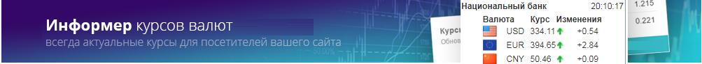 информер курса валют