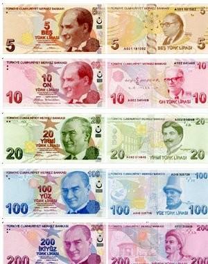 курс турецкой лиры