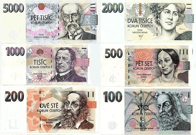 курс чешской кроны