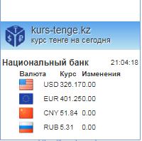 информер нац банка казахстан